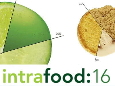 intrafood | | Vakbeurs Intrafood | Infoland